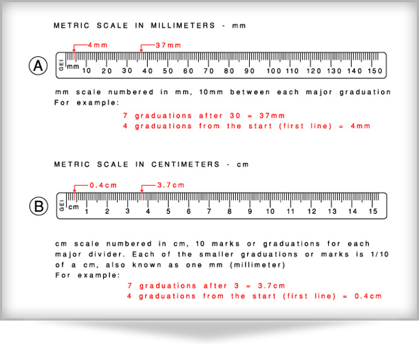 How To Use A Metric Ruler